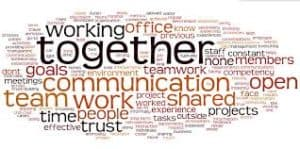 Word Cloud - Working Together, Communication, Teamwork, people