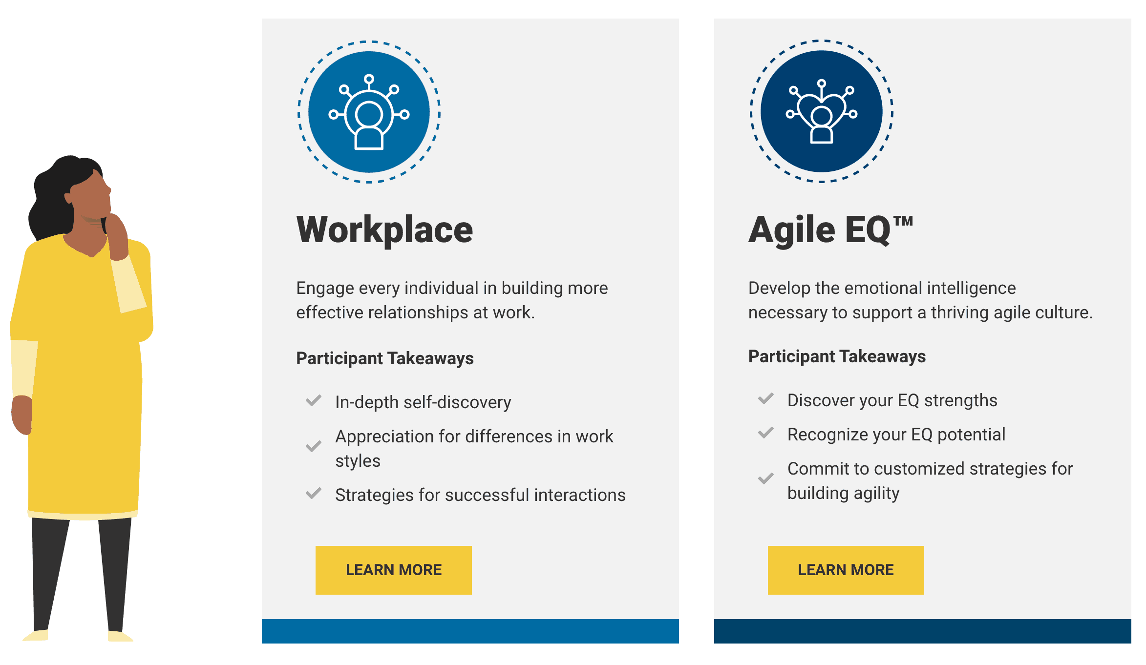 Everything DiSC Workplace and Everything DiSC Agile EQ